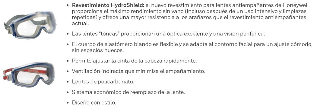 maxx pro con hydroshield