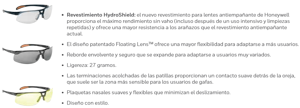 protege con hydroshield