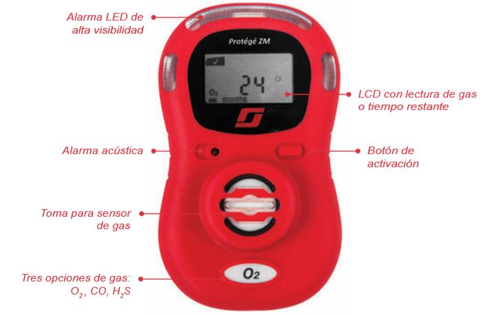 detector monogas seguridad respiratoria