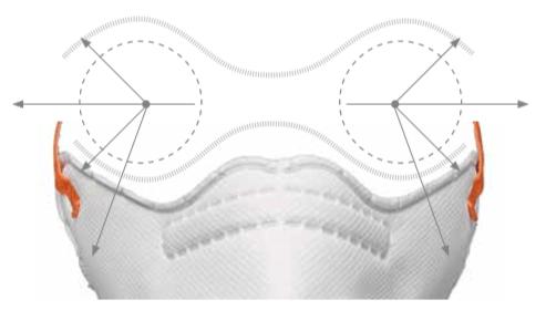 campo visual honeywell