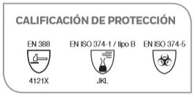 clasificación protección