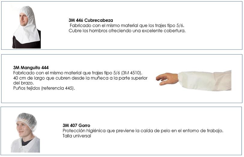 vestuario proteccion parcial ebola