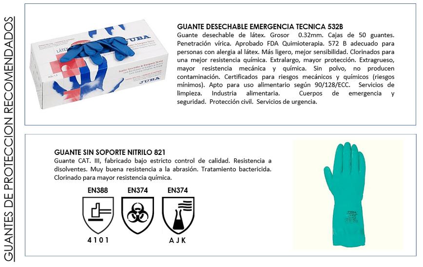 guantes de proteccion