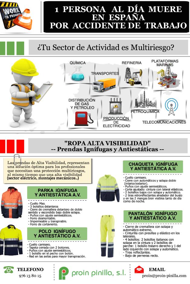infografia ropa laboral