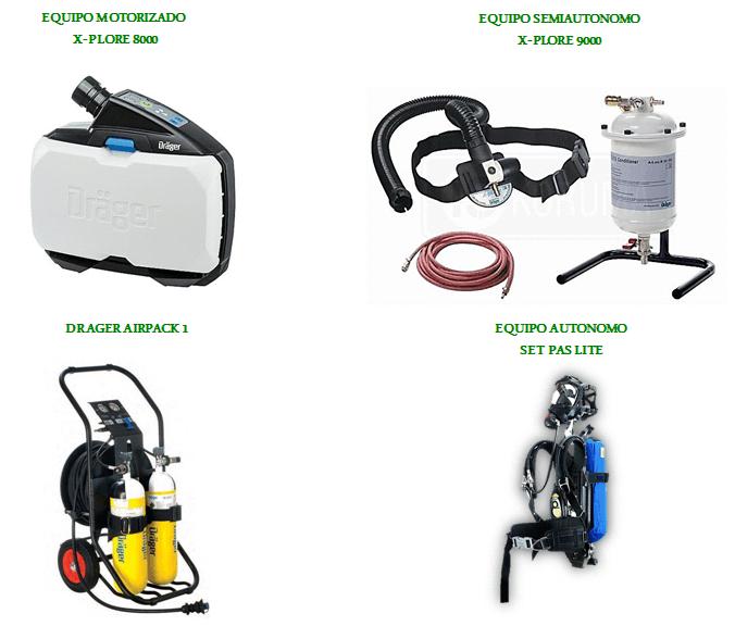 equipos aire comprimido