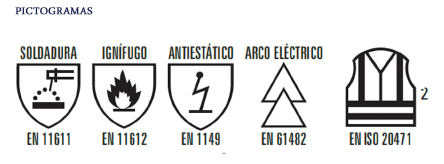 pictogramas de la prenda