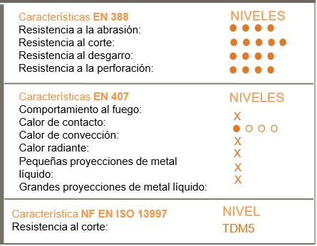 caracteristicas guantes metalgrip