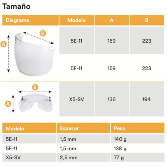tamaño visores protectores