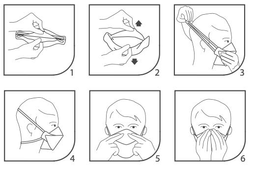 instrucciones de colocación mascarillas