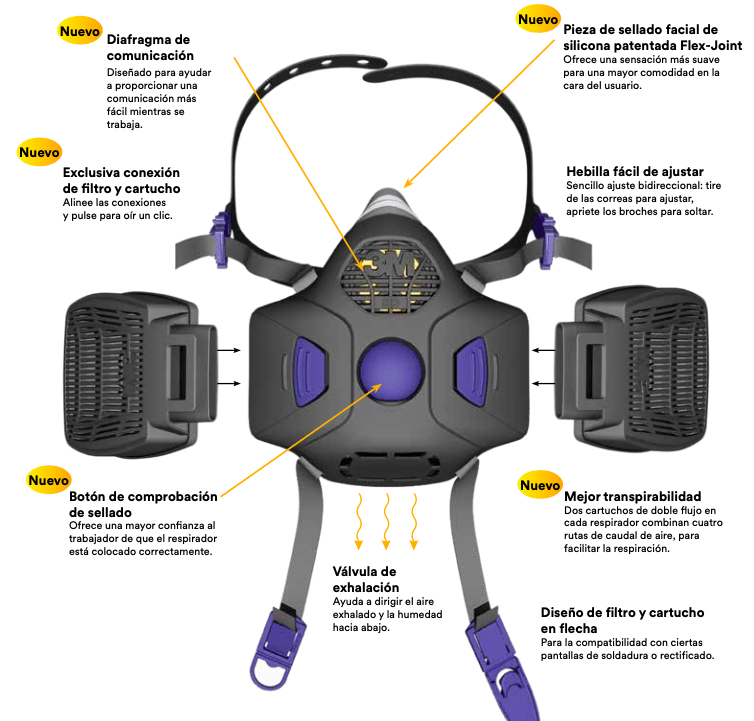 máscara serie hf-800