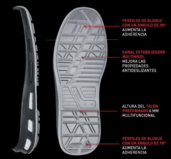 calzado tecnopolímero
