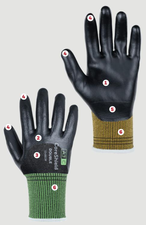 protección de las manos coreshield